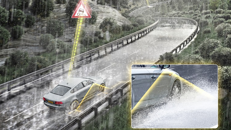 Holistic Hydroplaning Lösung