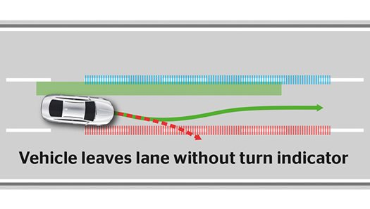 Lane Departure Protection