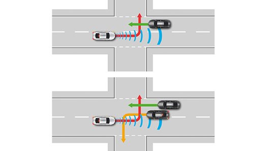 Turn Assist – Oncoming Traffic