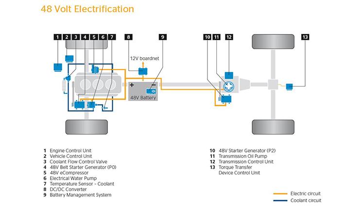 continental automotive 48 volt technologies rh continental automotive com Fram Oil Filter Diagram Oil Filter Diagram