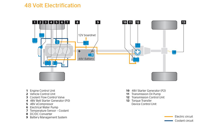 continental oil system diagram continental automotive 48 volt technologies  continental automotive 48 volt