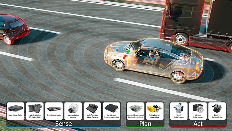 Integrated Systems Are Key to Automated Driving