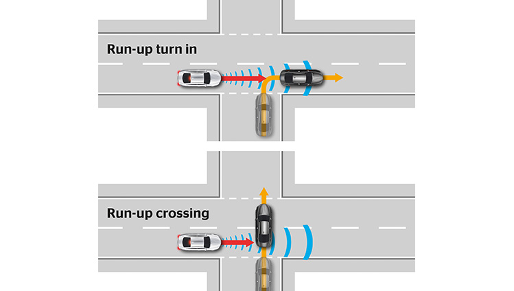 Emergency-Brake-Assist-Cross-Traffic-(1).jpg