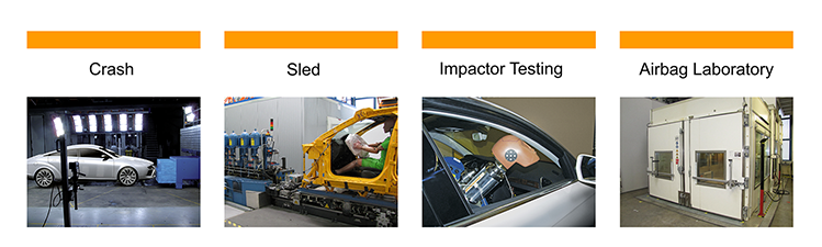 Continental Automotive - Safety Testing