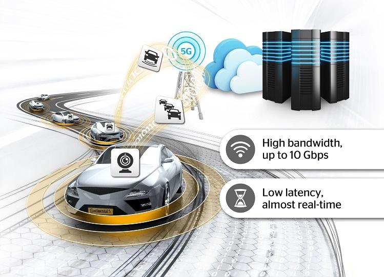 Continental Automotive - 5G Connectivity